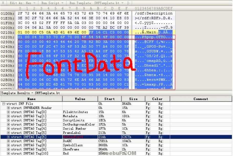 Adobe Flash Player远程代码执行漏洞分析(CVE-2012-1535)