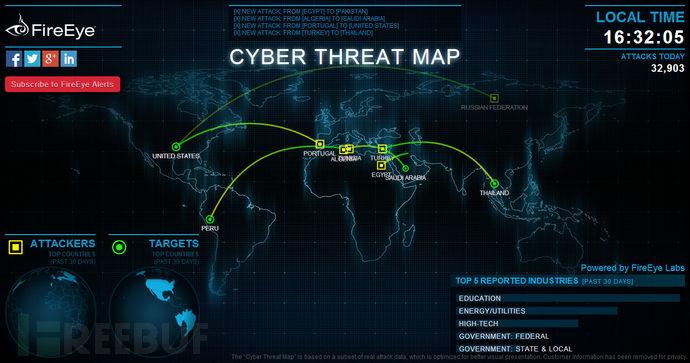 """""""世界大战""""尽在掌控:盘点全球网络攻击实时追踪系统"""