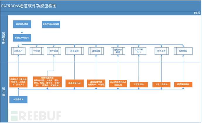 软件流程图.png
