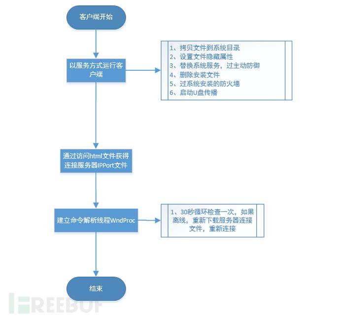 软件流程图2.png