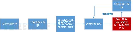 图2-2.png
