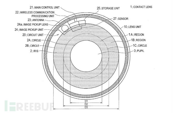 sony-to-produce-contact-lenses-that-can-take-photos-and-record-videos.jpg