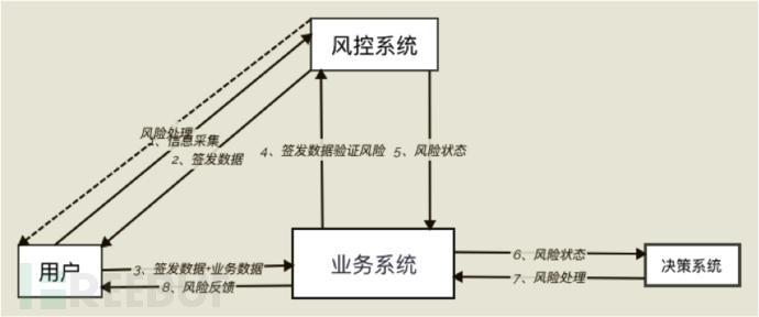 风控模型.png