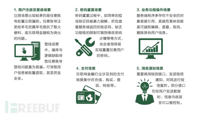 金融报告pr稿_02.png