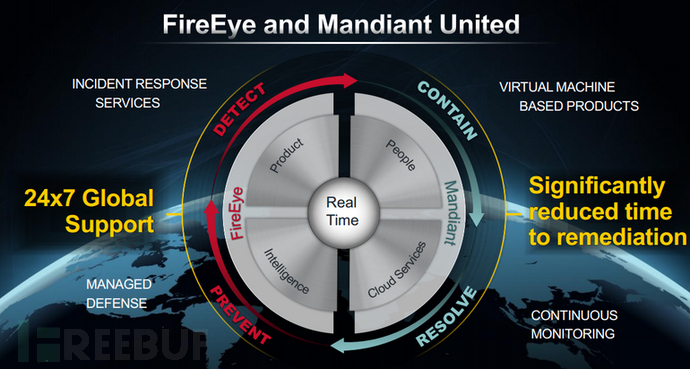 fireeye-mandiant-1.png