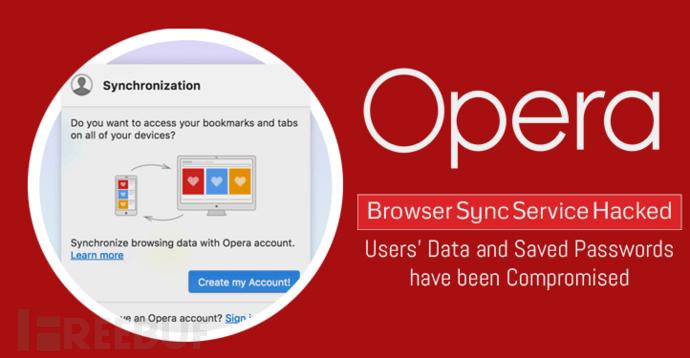 图1.Opera浏览器数据泄露