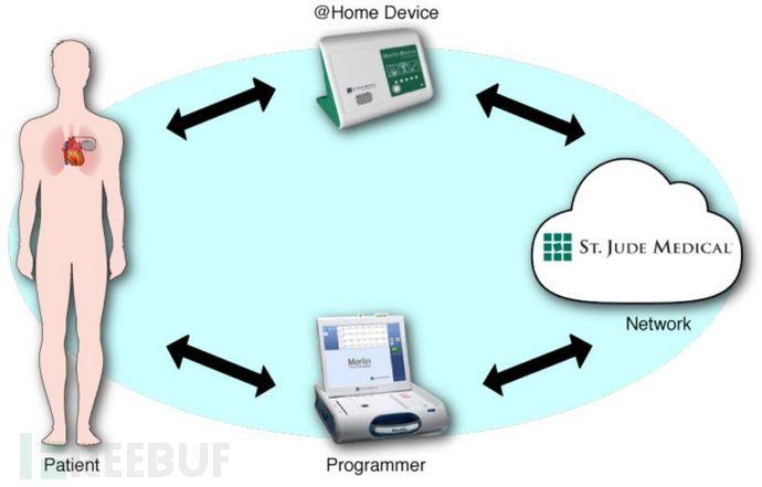 MedSec_HomeDevice-1024x655.jpg