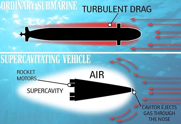 1408988128099_wps_1_Submarine_Graphic.jpg