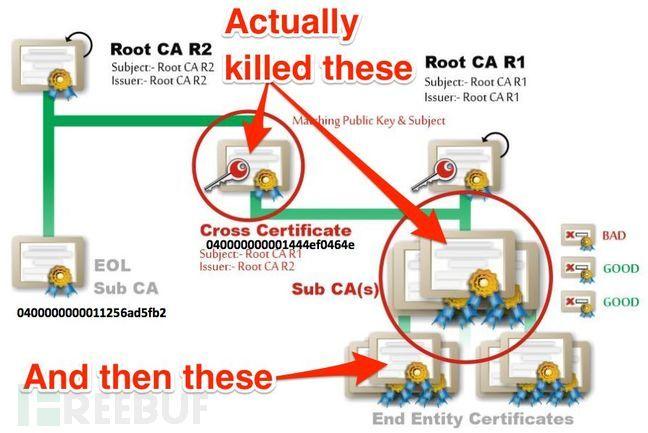 globalsign_certs_killed.jpg