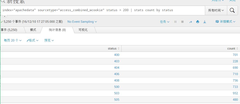 Splunk大数据分析经验分享-RadeBit瑞安全