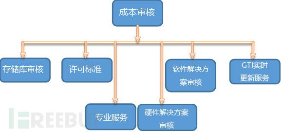 5中文.jpg