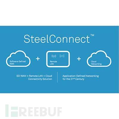 Riverbed-SteelConnect.jpeg