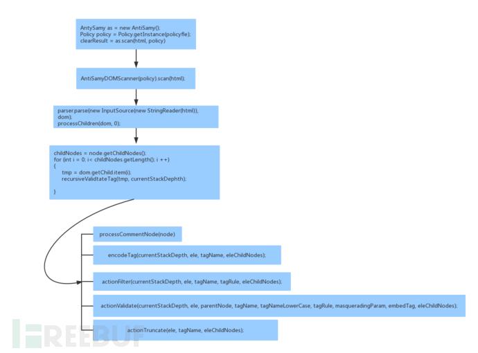 基本流程图.png