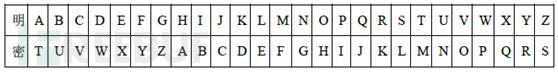 明文与密文对照表.png