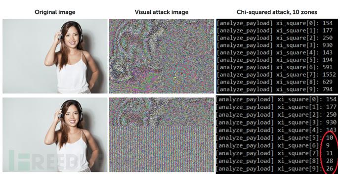 应对正浮出水面的危险新趋势:网络攻击中的隐写术