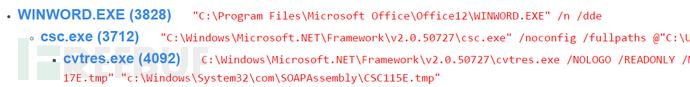 一个换行符引发的奥斯卡0day漏洞CVE-2017-8759重现:最新的Office高级威胁攻击预警