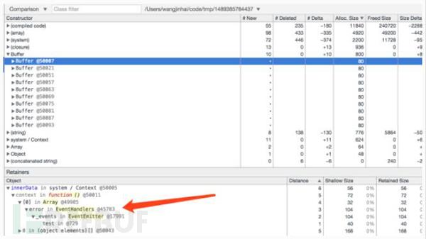 Node.js中的内存泄漏分析