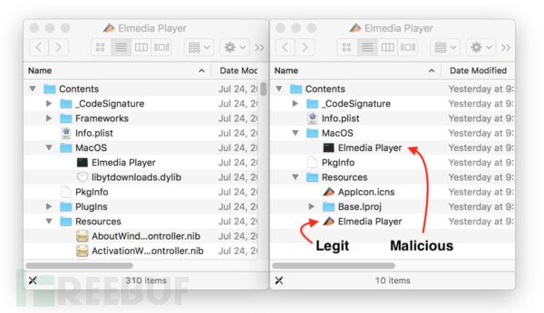 Mac系统的Proton恶意软件:卷!土!重!来!