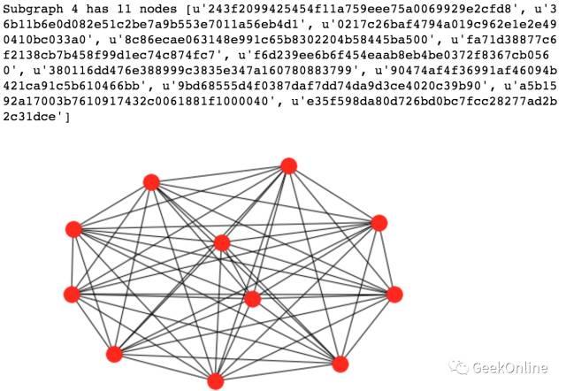 二进制之图论与威胁情报