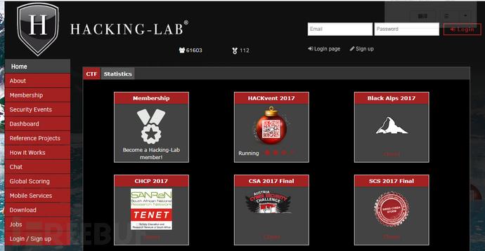 OWASP hakcing-lab 在线漏洞环境