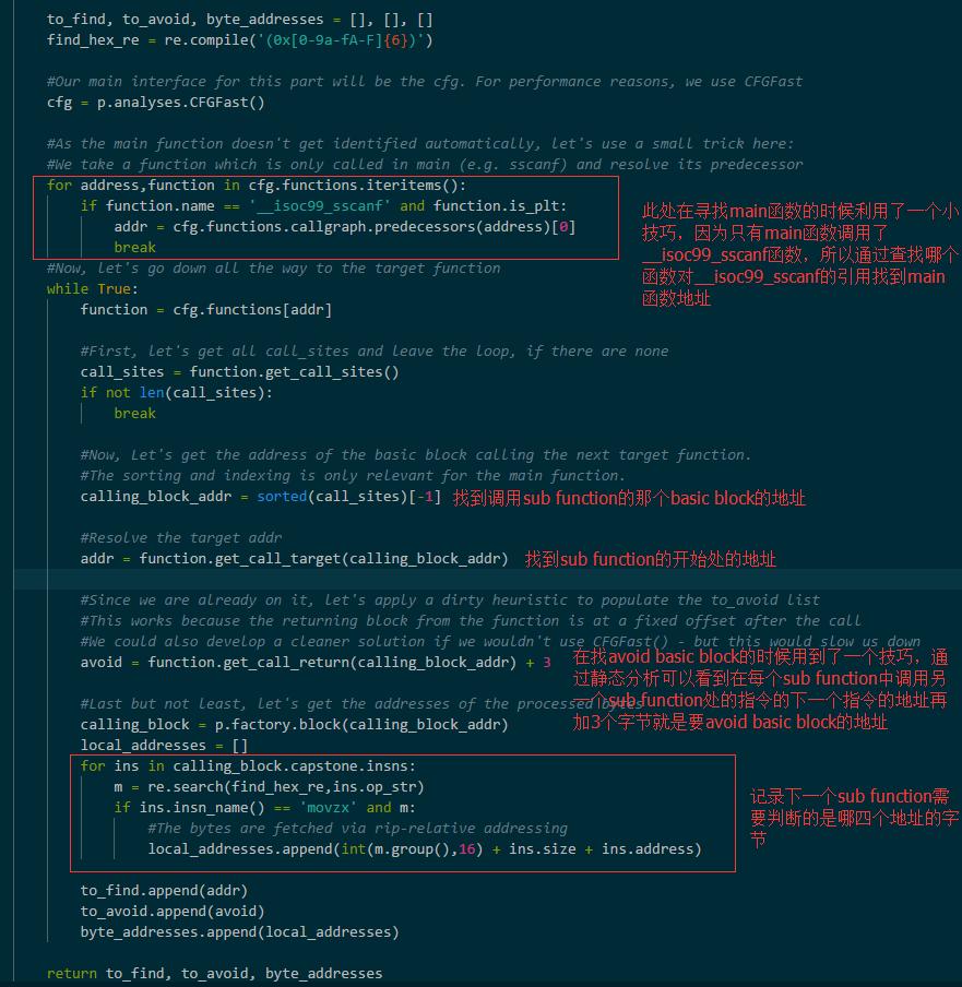 static_analysis