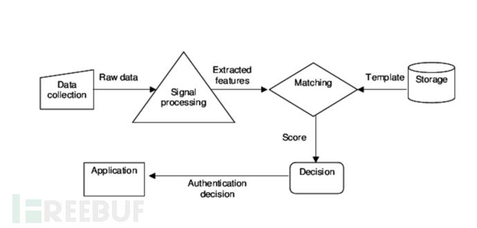 通用模型(原).png