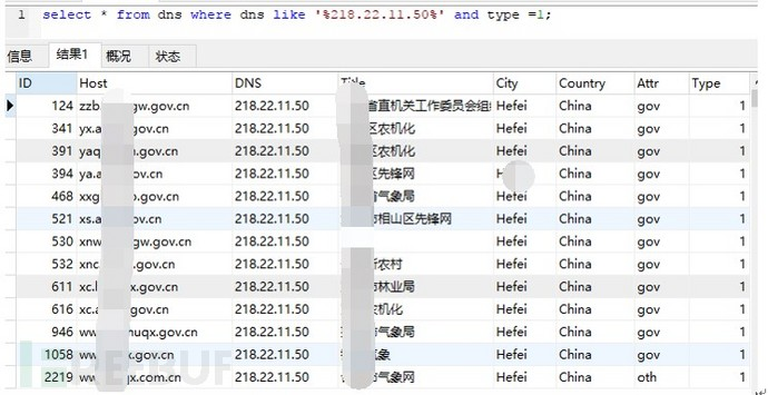 基于DNS的数据挖掘与分析