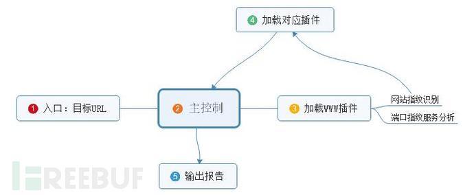 图2.bmp