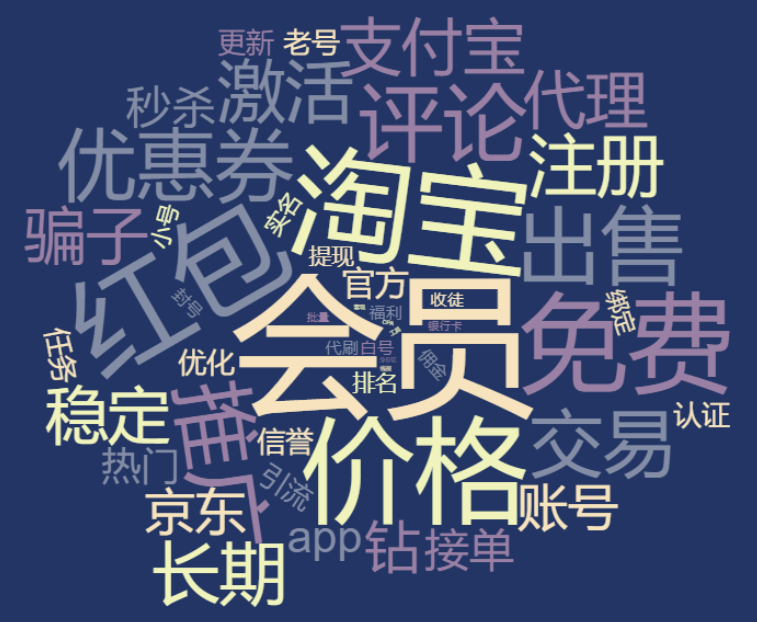 17new_wordcloud.png
