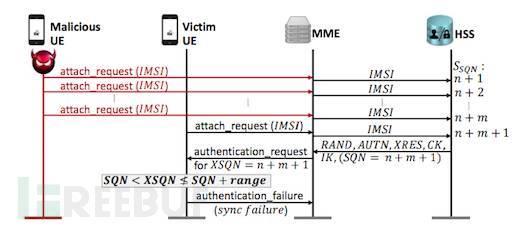 auth_synch_fail_attack.jpg