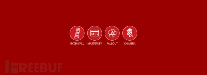 AMD确认RyzenFall,MasterKey,Fallout和Chimera漏洞