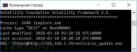 内存取证:查找Metasploit的Meterpreter踪迹