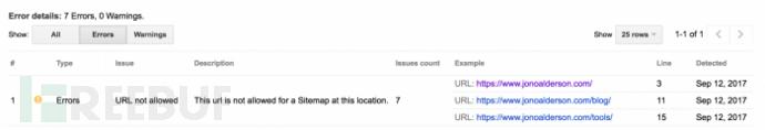 看我如何利用漏洞更改Google搜索排名