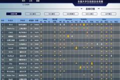 赛宁网安支持第十一届全国大学生信息安全竞赛创新实践能力赛初赛落幕