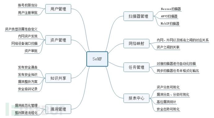 功能结构2018.5.jpg