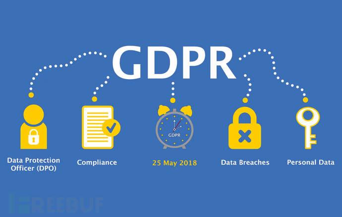 GDPR-Overview.jpg