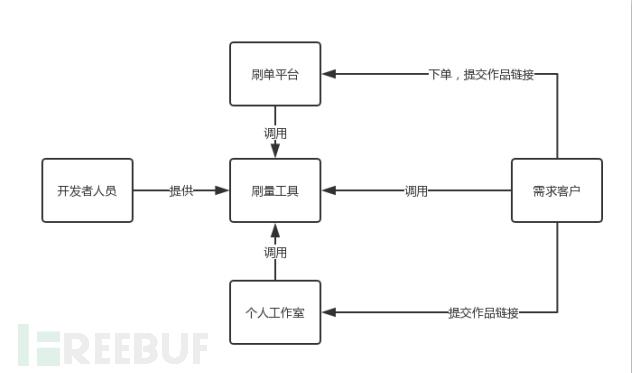 21-1图.png