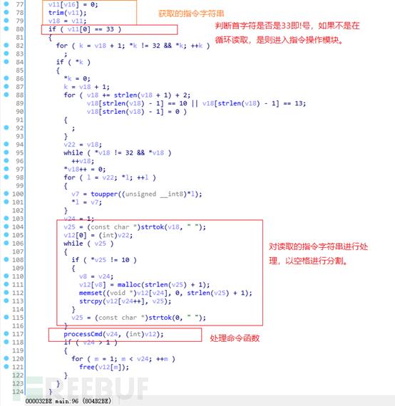 类linux环境下支持多协议的DDOS病毒分析