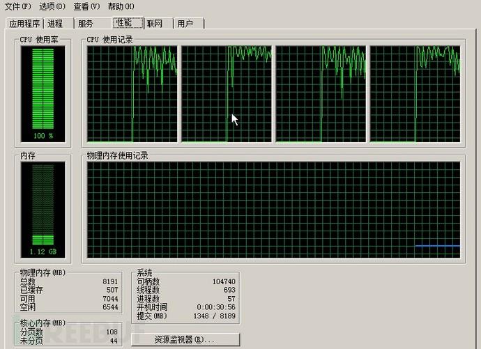 CPU利用率为100%