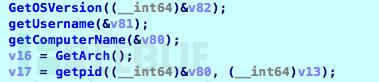 相关代码和指令