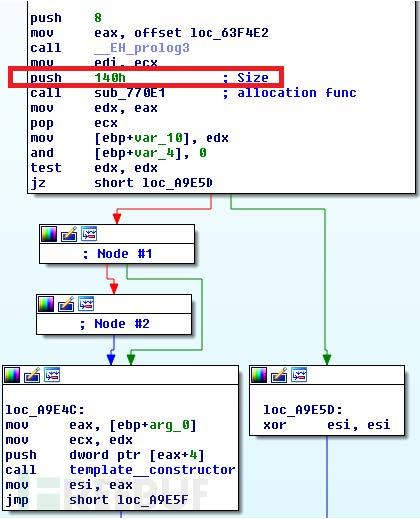 -Xref到vtable start提供构造函数