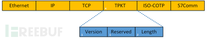 tptk-structure.png