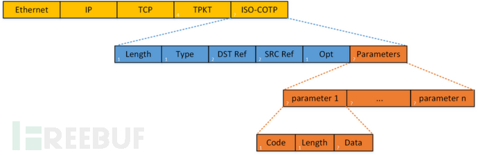 cotp-connection-structure.png