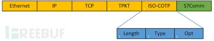 cotp-fuction-structure.png