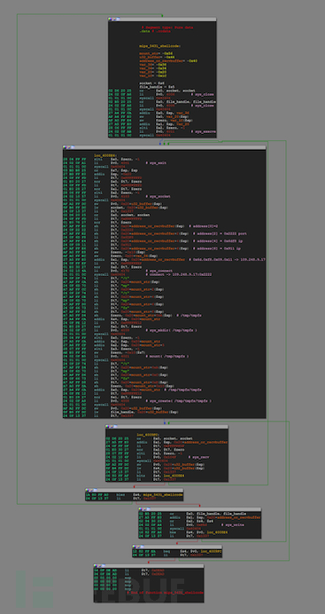 5431_mips_shellcode_color_min.png