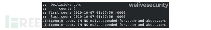 检查该域的被动 DNS