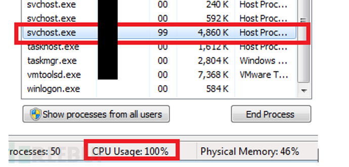 利用目标主机的全部CPU资源来挖矿