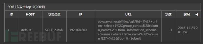 SQL注入的信息